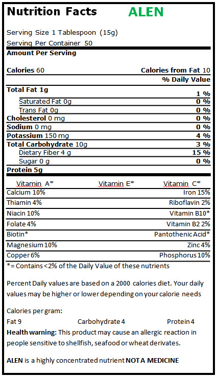 Nutrition Facts Alen